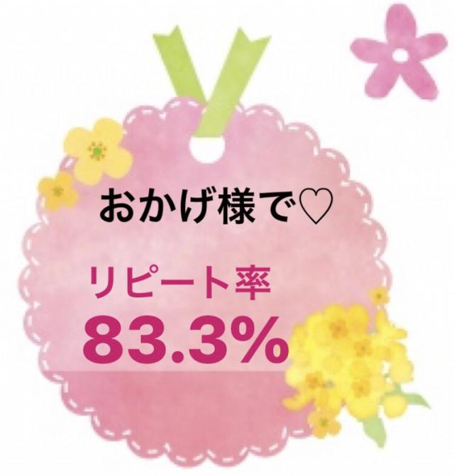 リピート率 83.3%